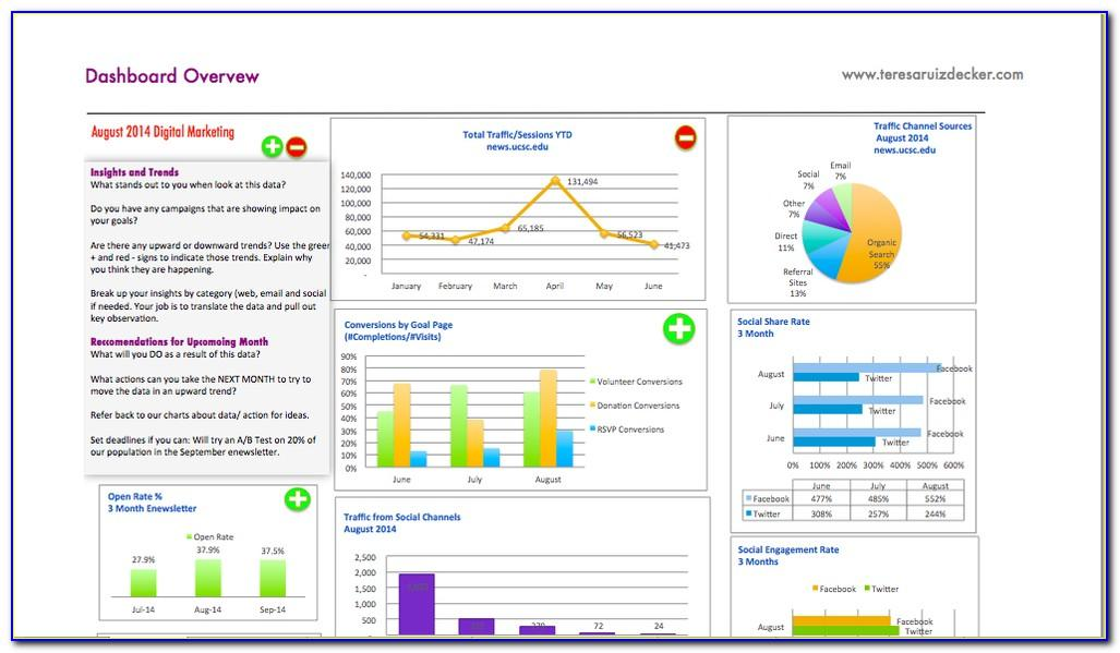 Free Nonprofit Financial Dashboard Template