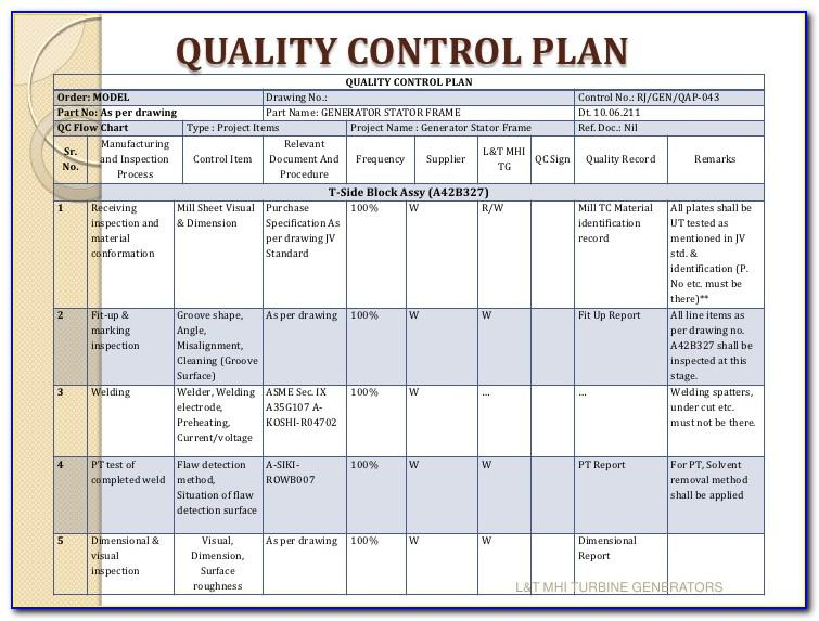 Free Qa Qc Plan Template