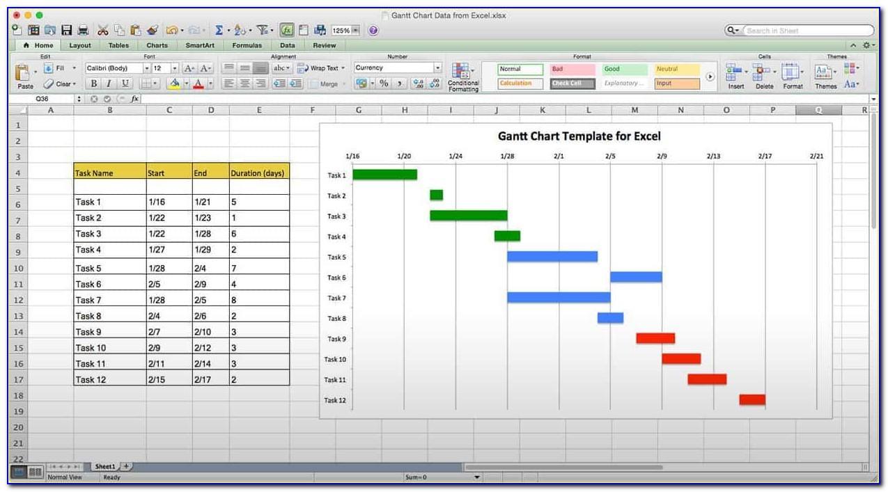 Good Gantt Chart Template