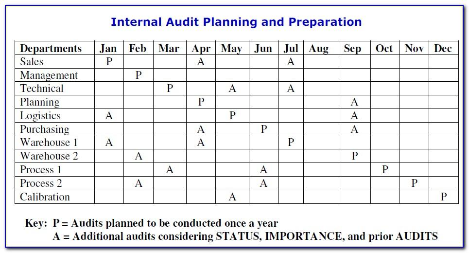 Iso 9001 Audit Report Format