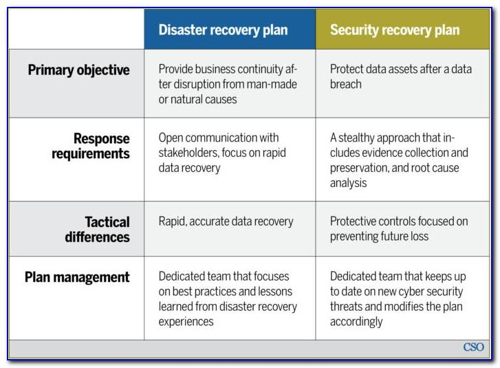 Law Firm Disaster Recovery Plan Template
