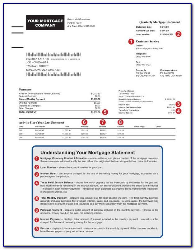 Mortgage Invoice Template