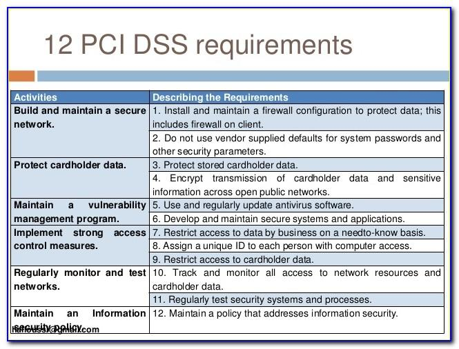 Pci Dss Sample Policy