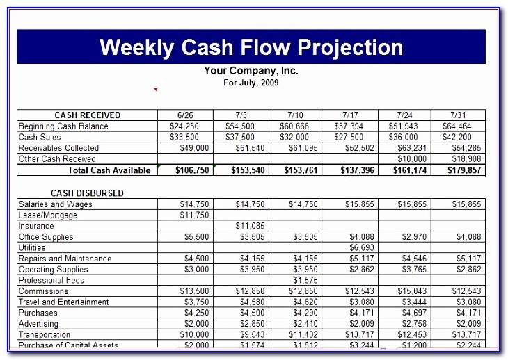 Personal Cash Flow Template Excel Free Download
