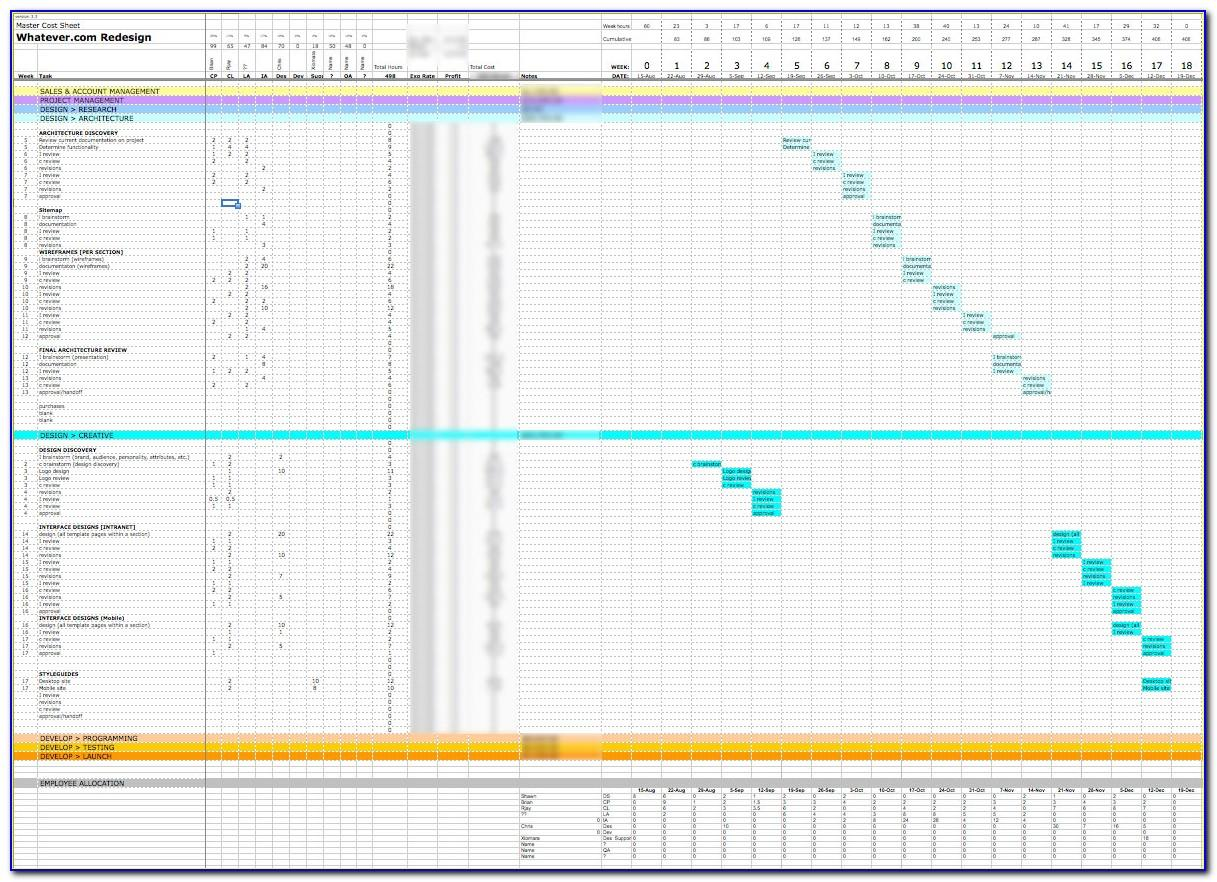 Resource Allocation Chart Excel Template Free