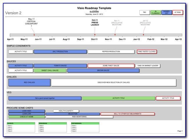 Roadmap Visio Template Download