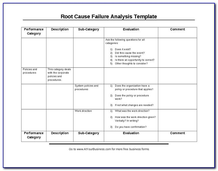Root Cause Failure Analysis Example