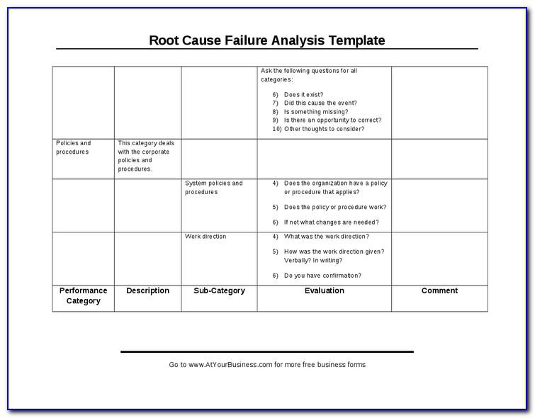 Root Cause Failure Analysis Format