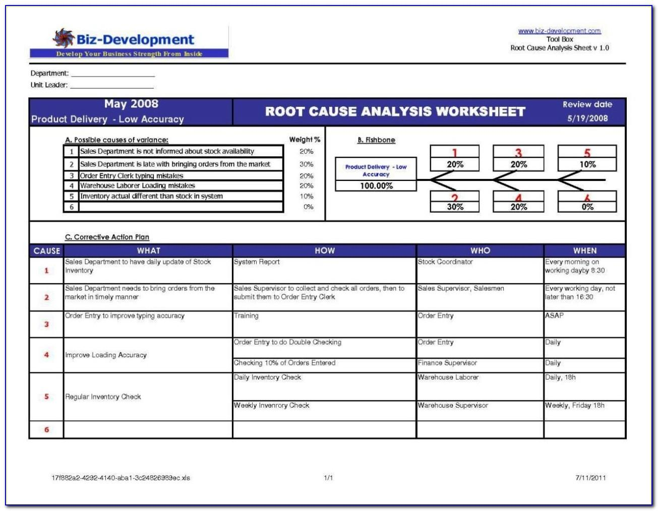 Root Cause Failure Analysis Report Example