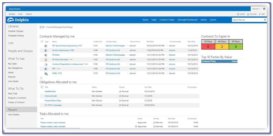Sharepoint 2010 Contract Management Template Free