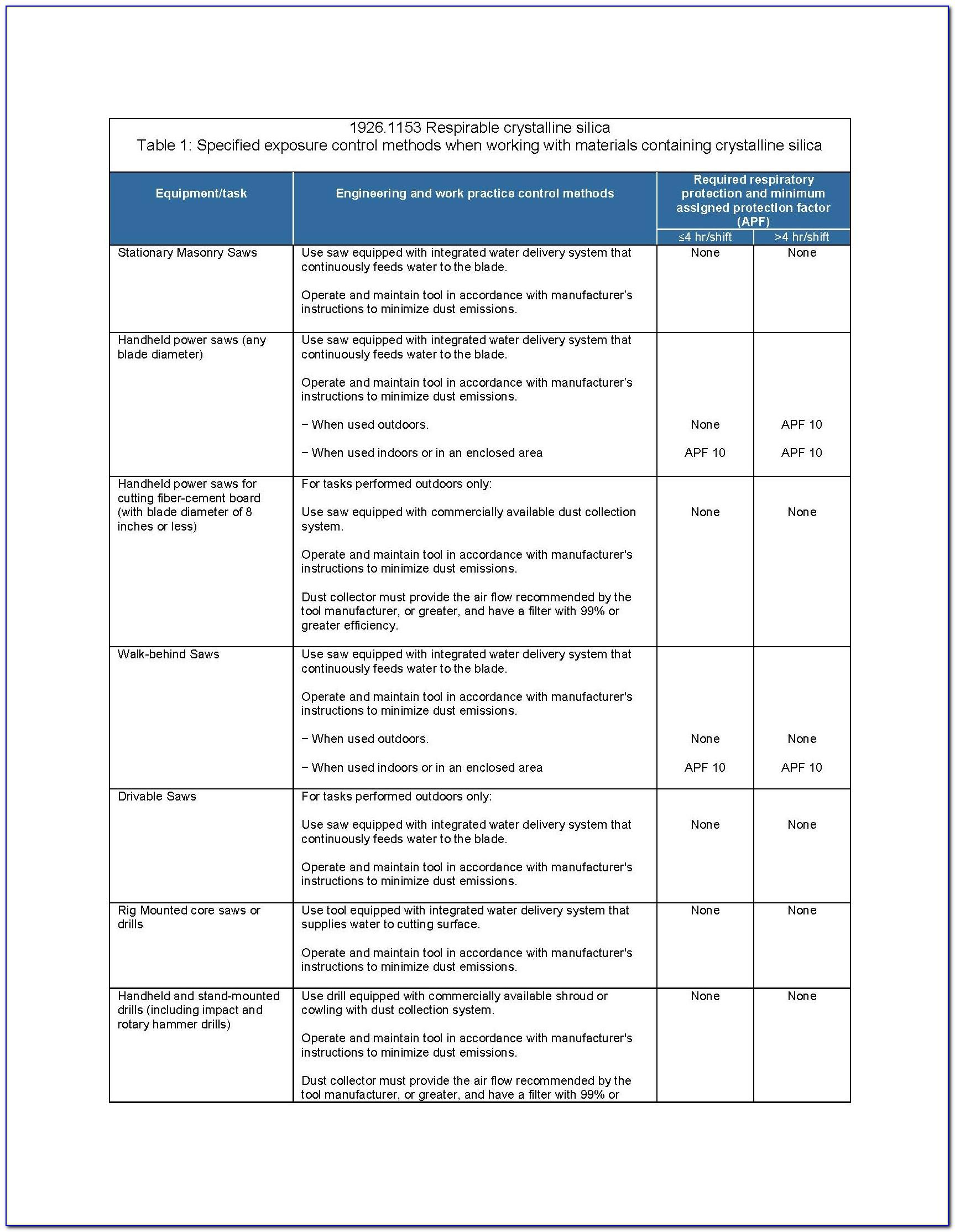 Silica Exposure Control Plan Template For Construction