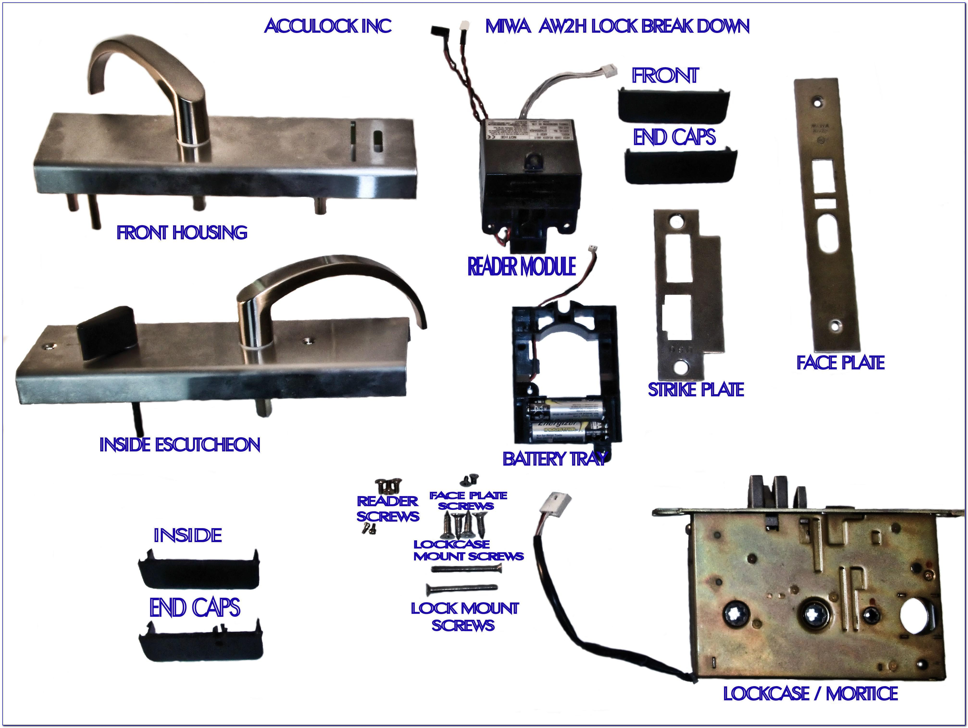 Vingcard Door Lock Template