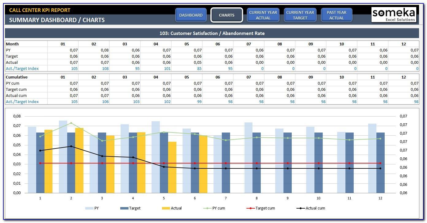 Warehouse Metrics Excel Templates