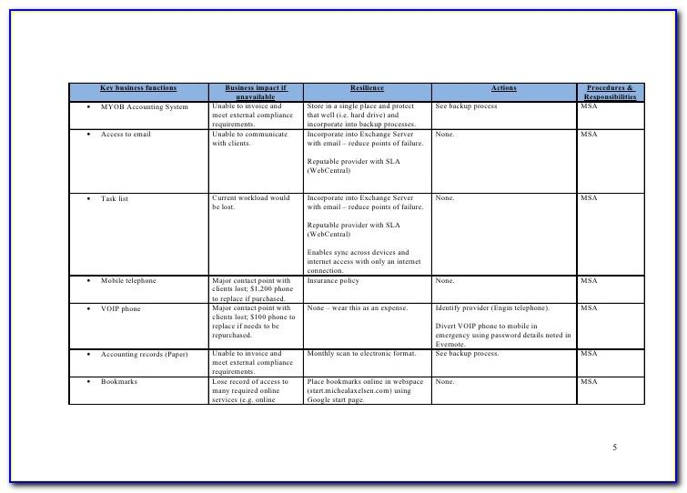 Business Continuity Template Sample