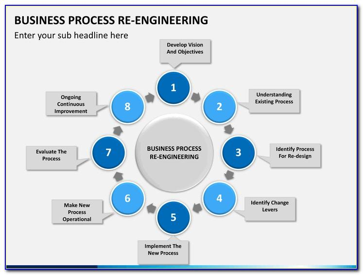 Business Process Reengineering Project Plan Template