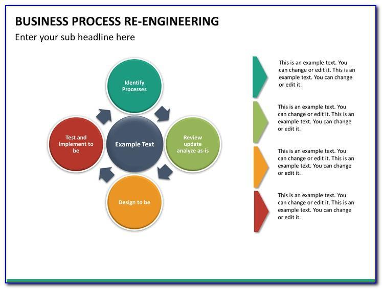 Business Process Reengineering Proposal Template