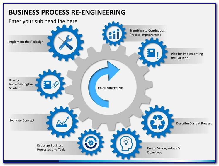 Business Process Reengineering Template