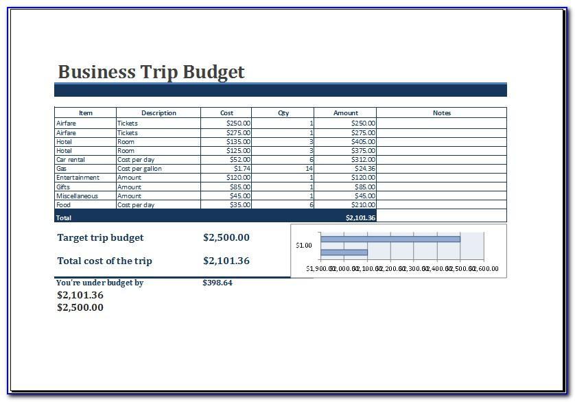 Business Trip Plan Template
