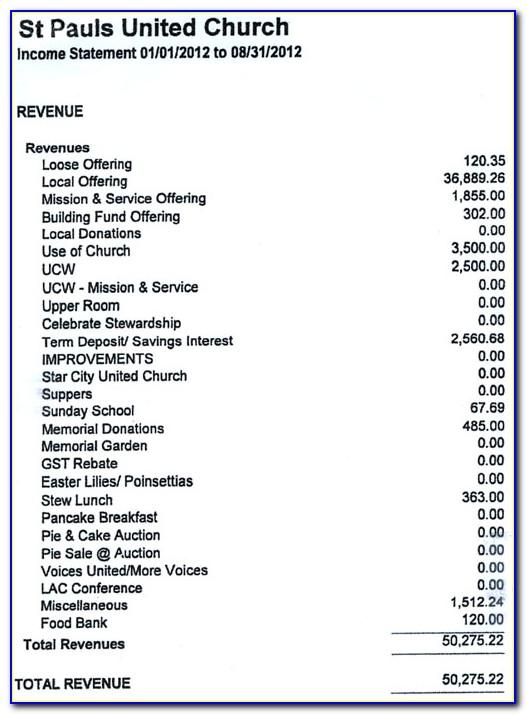 Church Financial Reports Template