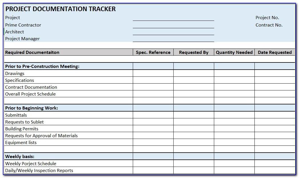 Clinical Handover Audit Template
