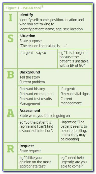 Clinical Handover Documentation