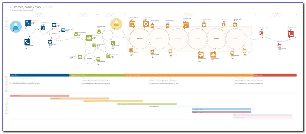 Customer Journey Mapping Template Visio