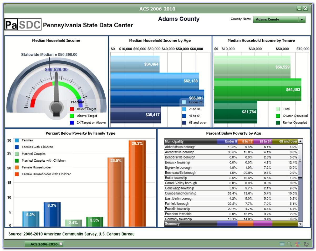 Dashboard Templates Excel 2016