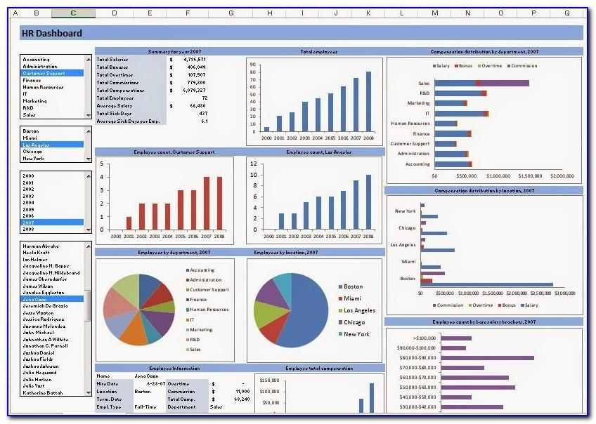 Dashboard Templates Excel Free Download