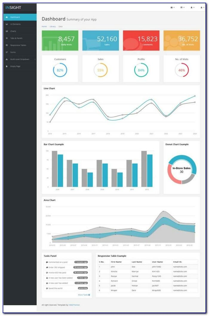 Dashboard Website Template Free Download
