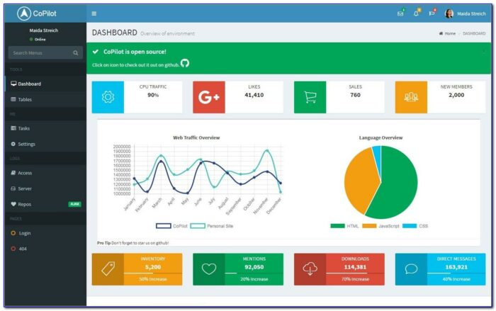 Dashboard Website Templates Free Download