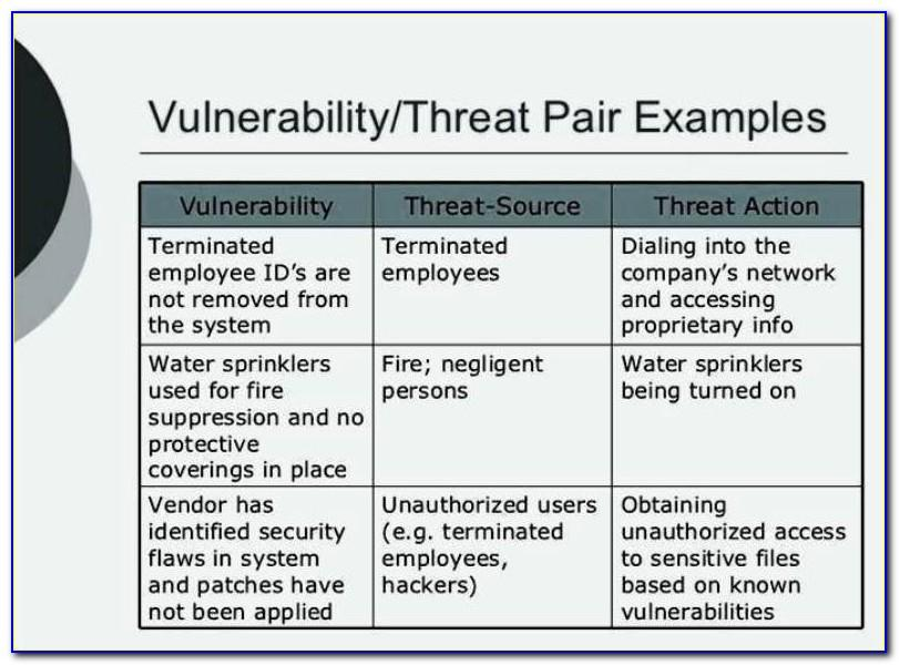 Dss Insider Threat Program Template