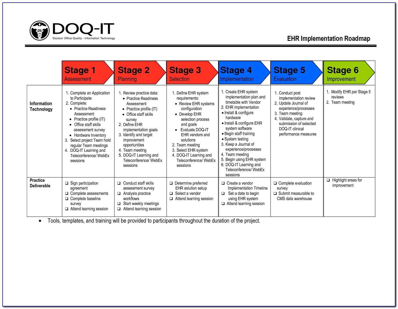 Ehr Implementation Plan Template