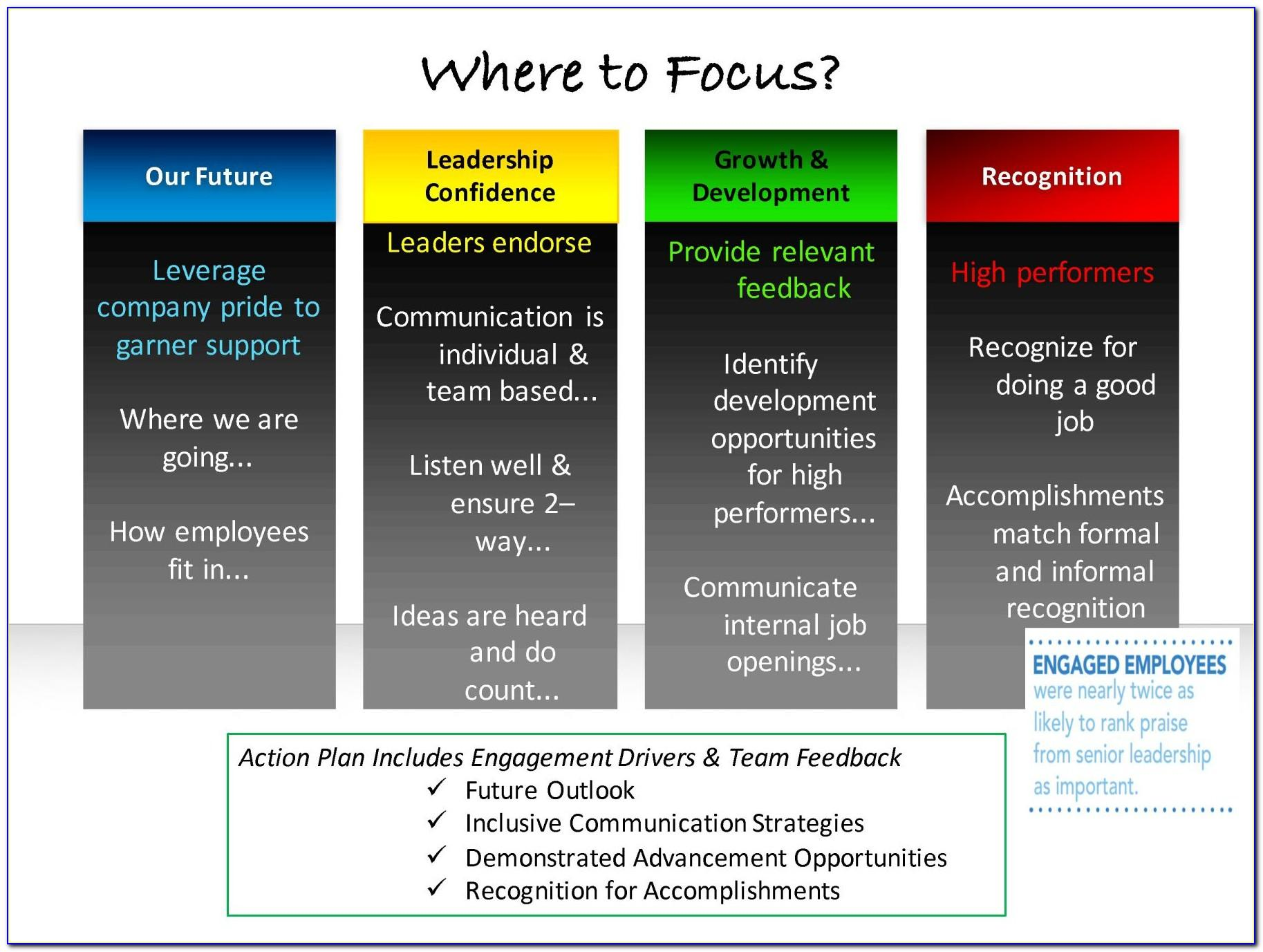 Employee Engagement Action Plan Format