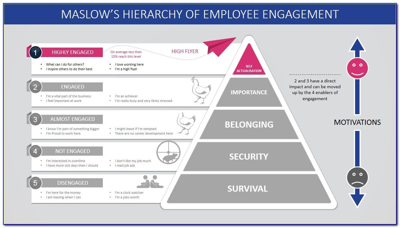 Employee Engagement Action Plan Sample