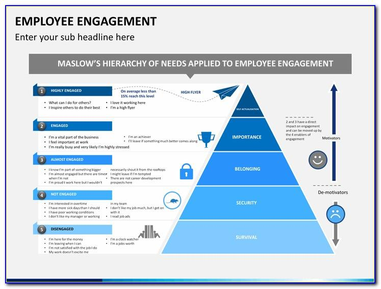Employee Engagement Plan Template