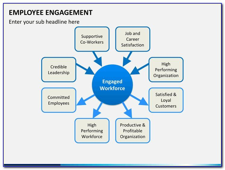 Employee Engagement Project Plan Template