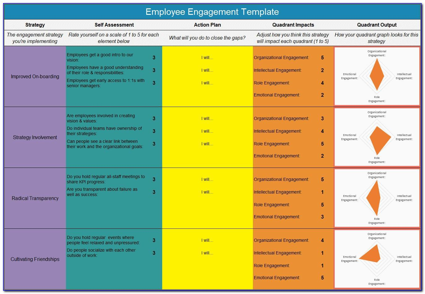 Employee Engagement Survey Action Plan Template