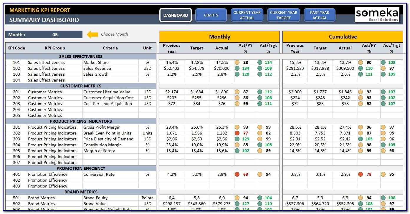 Excel Kpi Dashboards Templates