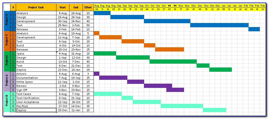 Excel Template Timeline Project Management