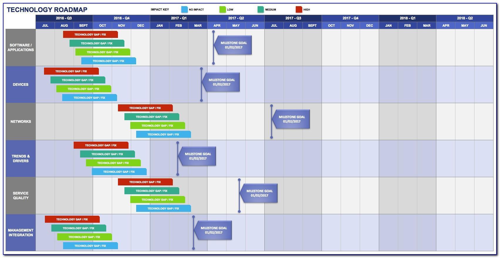 Free Business Roadmap Template Powerpoint