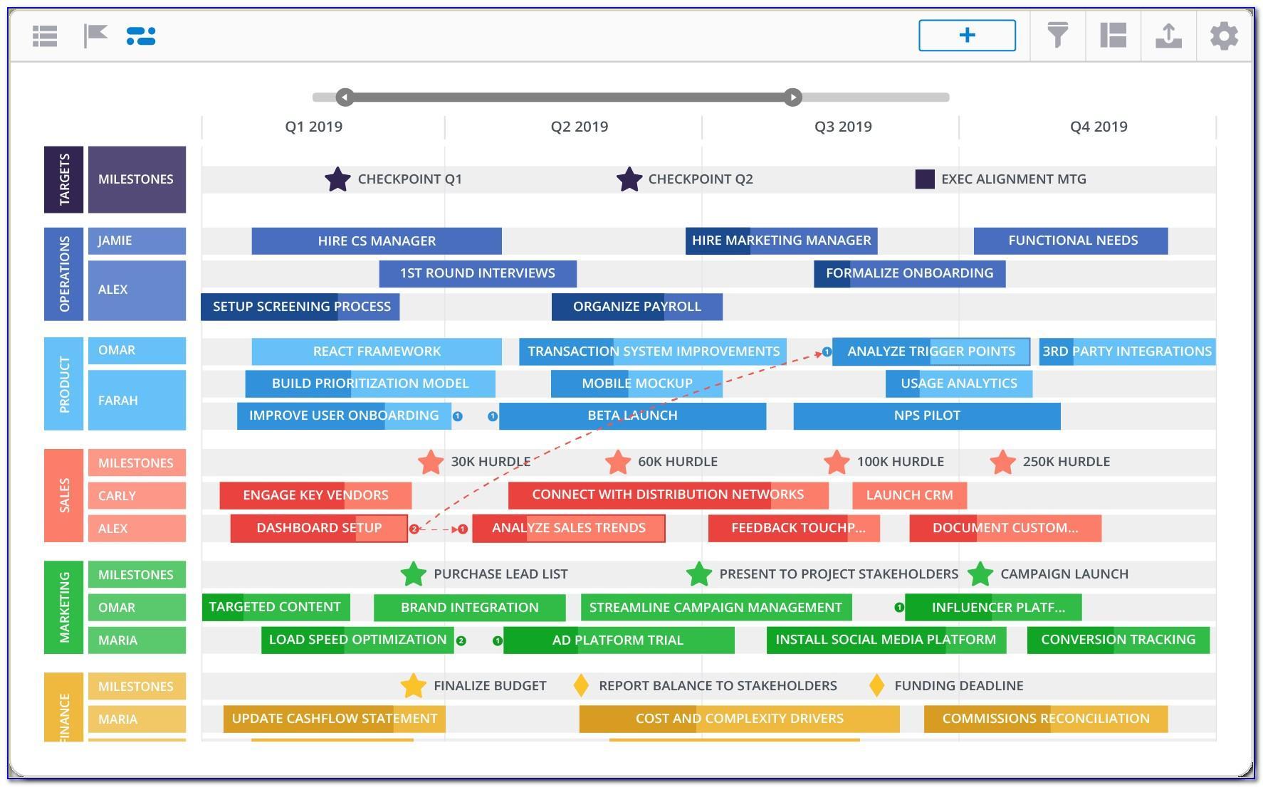 Free Business Roadmap Templates