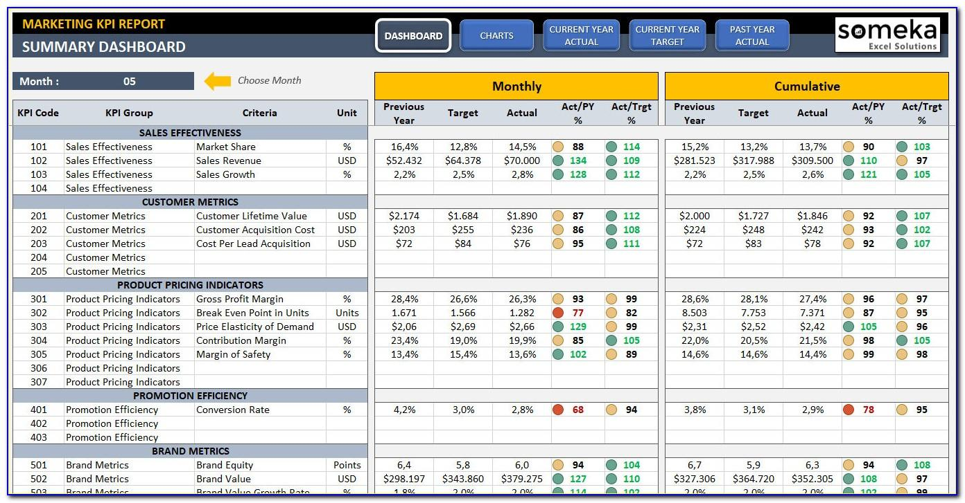 Free Excel Business Dashboard Templates