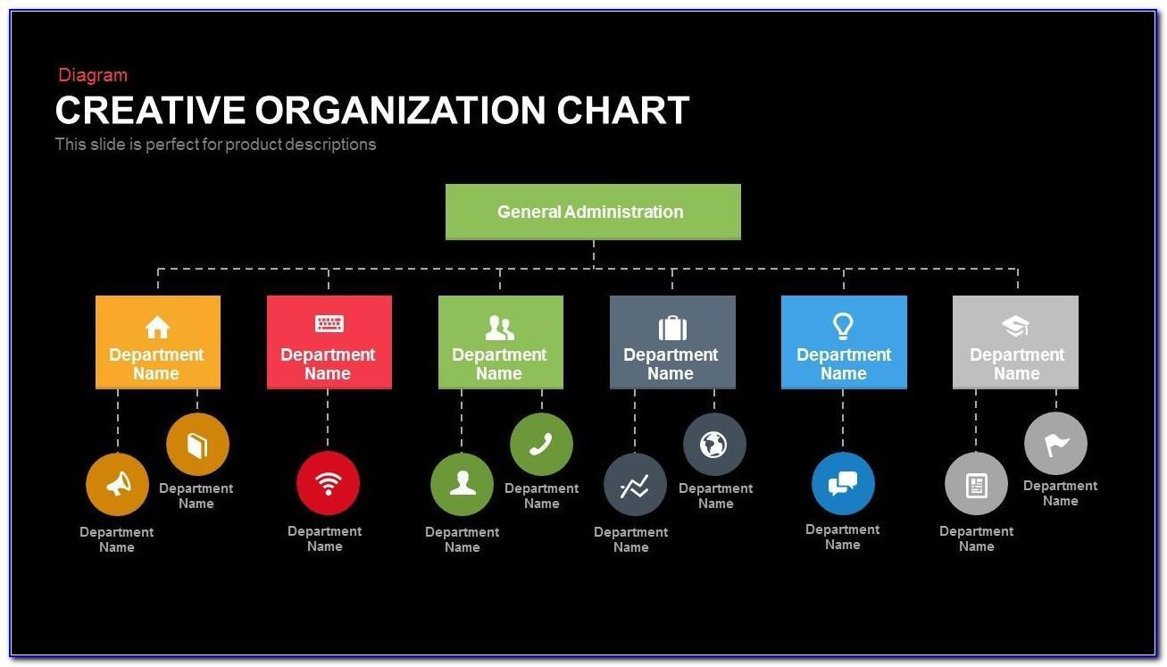 Free Keynote Organization Chart Template