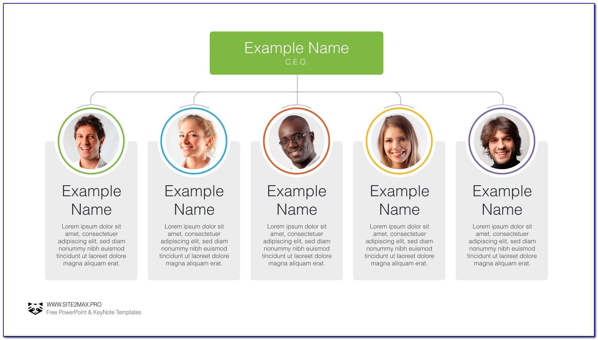 Free Keynote Templates Organizational Chart