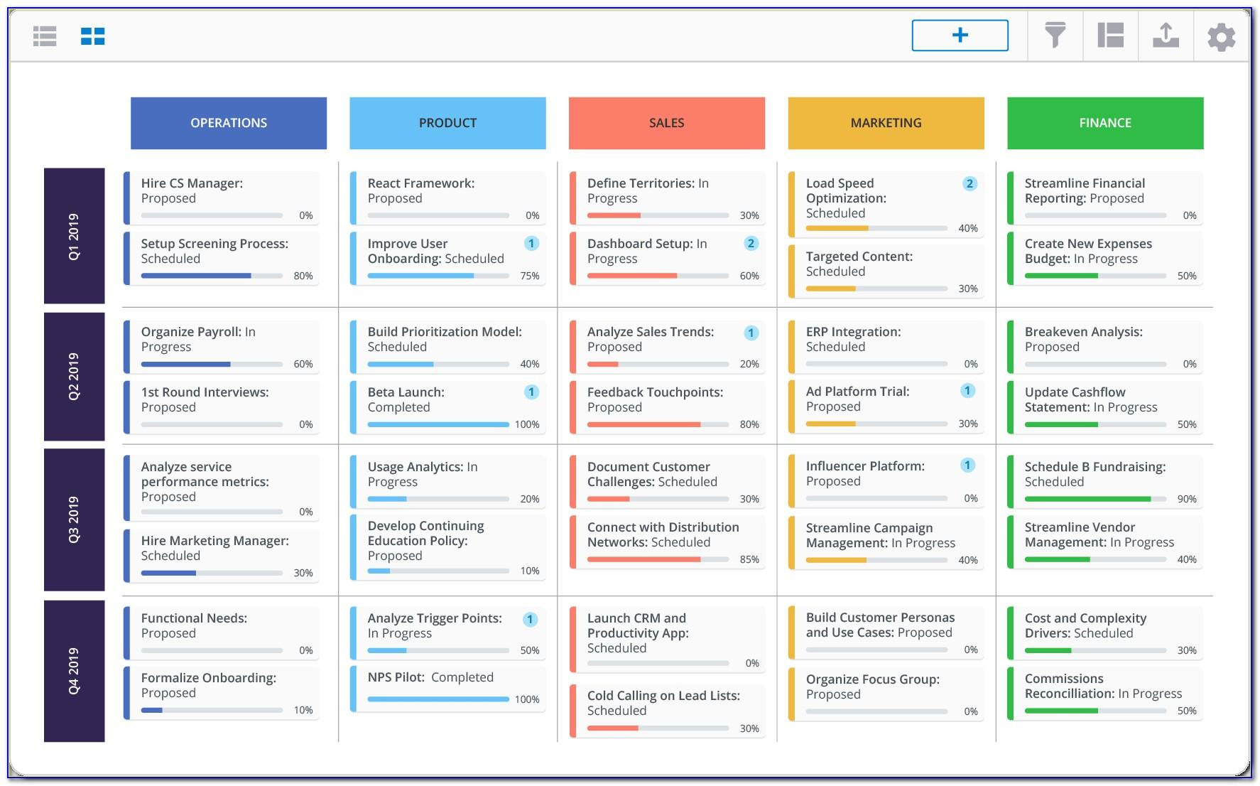 Free Powerpoint Strategic Roadmap Template