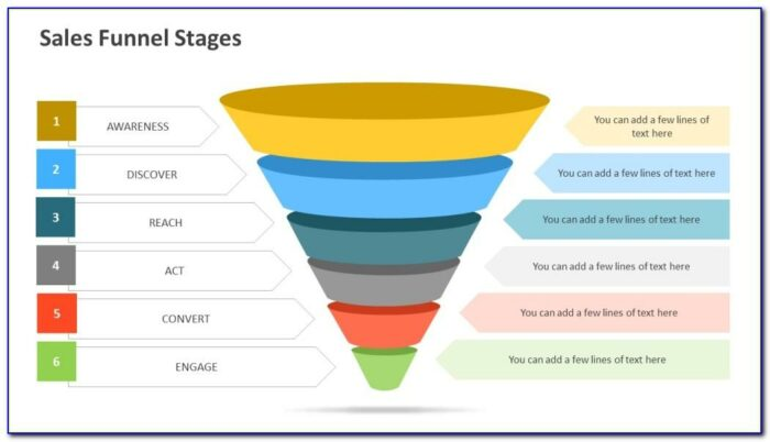 Free Sales Funnel Template Excel