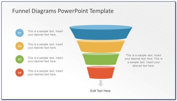 Free Sales Funnel Template Ppt