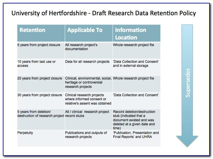 Hr Record Retention Policy Template