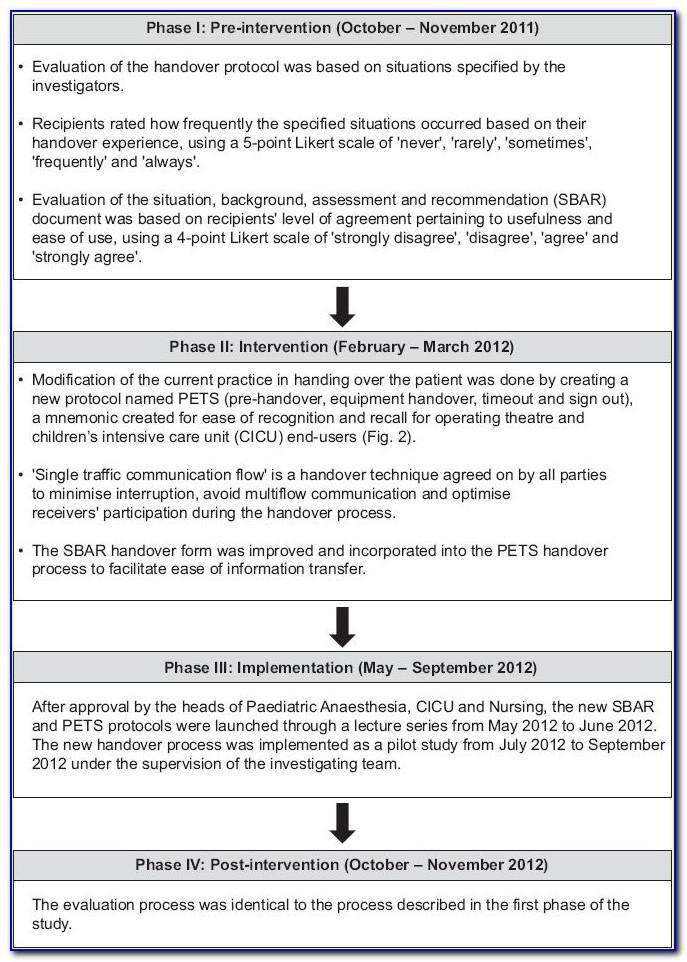Isbar Clinical Handover Template