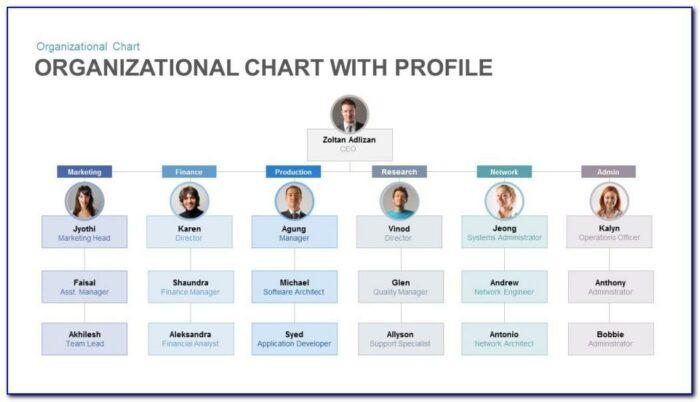 Keynote Org Chart Template Free